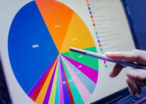 Predictable and Reoccurring Revenue Streams